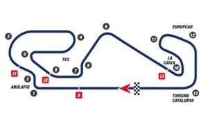 Catalunya circuit